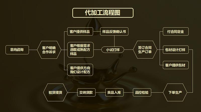 流程图NEW.PNG